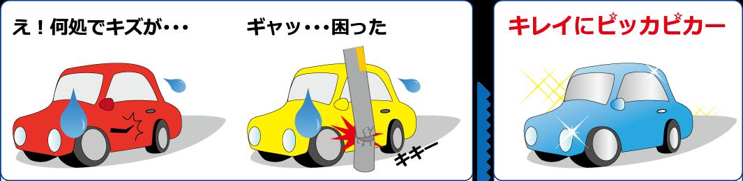 鈑金・塗装・軽補修・軽鈑金・キズ・ヘコミ【村上モータース】